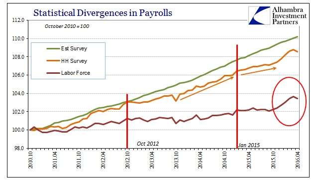 ABOOK May 2016 Payrolls Since 2010