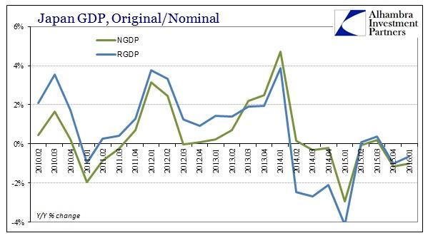 SABOOK May 2016 Japan GDP NGDP RGDP