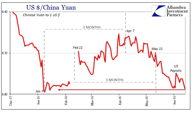 ABOOK June 2016 China CNY 3m
