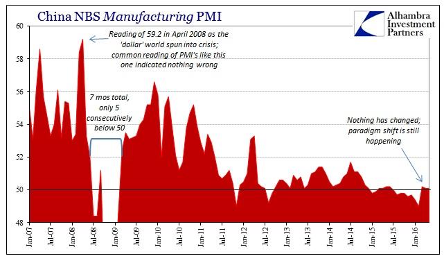 ABOOK June 2016 China PMIs Manu