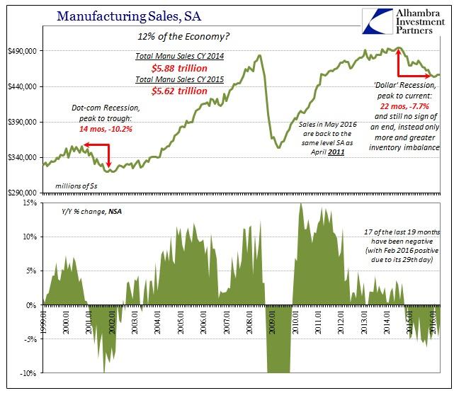 ABOOK July 2016 Manu Sales SA NSA YY