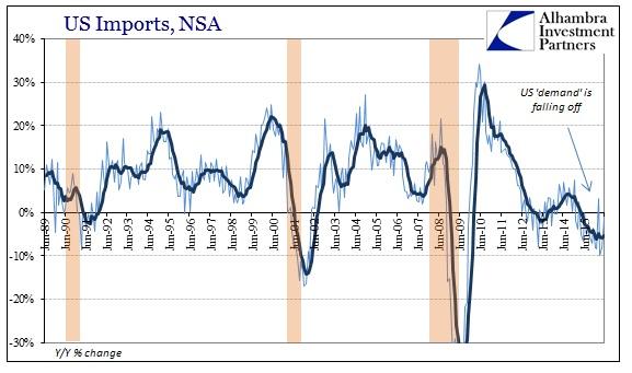ABOOK July 2016 US Trade Imports Longer