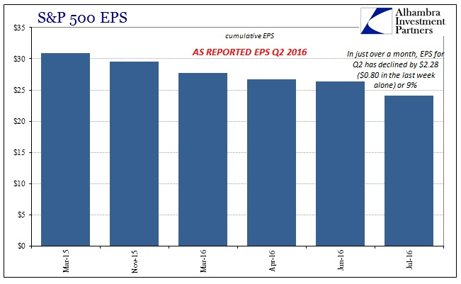 ABOOK August 2016 EPS Q22016