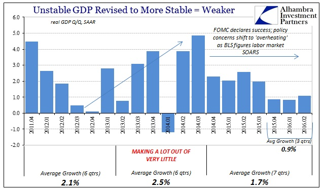 ABOOK August 2016 GDP Revised Q2