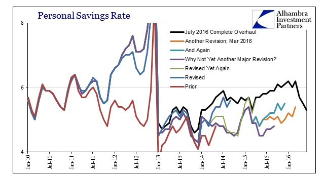 ABOOK August 2016 PCE Savings Rate Revisions