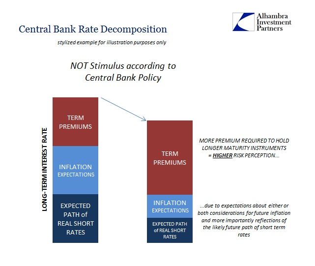 abook-sept-2016-bernanke-rate-decomp2
