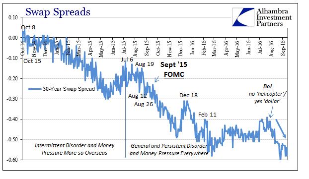 abook-sept-2016-breaks-swaps-30s-spreads