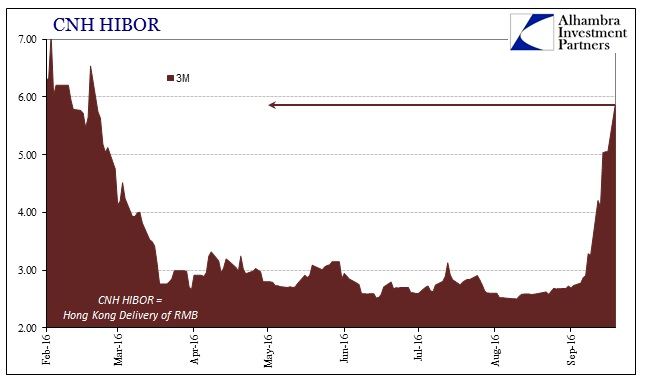 abook-sept-2016-chinabor2-hibor-3m-short