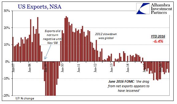 abook-sept-2016-exim-exports-recent