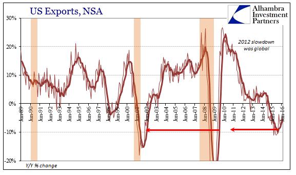 abook-sept-2016-exim-exports-yy