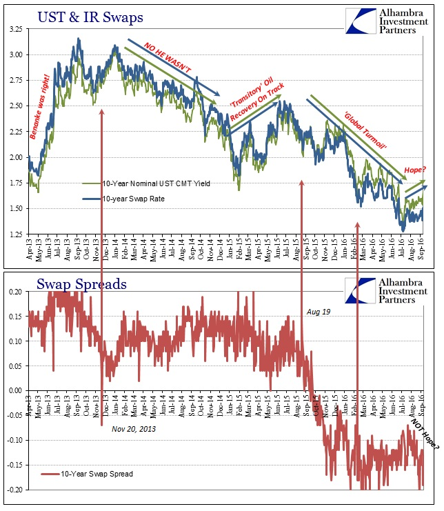 abook-sept-2016-rising-rates-recent