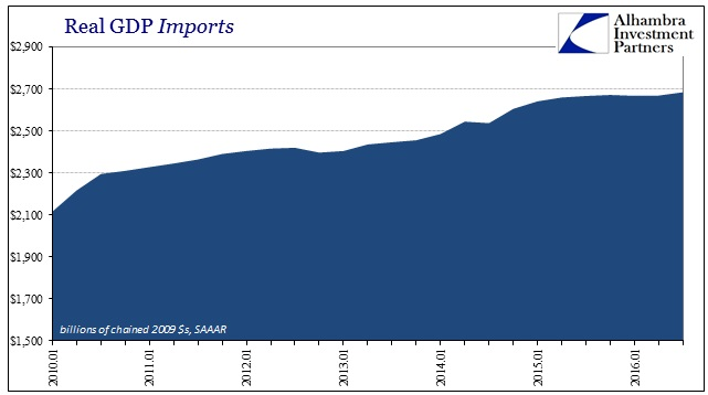 abook-oct-2016-gdp-imports