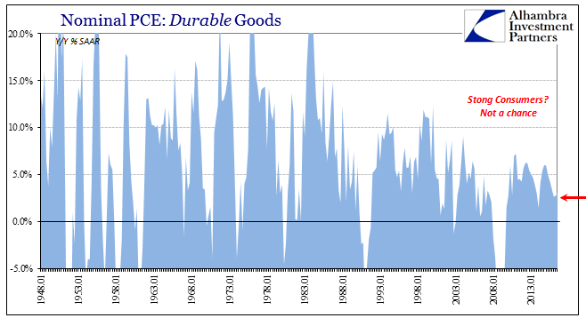 abook-oct-2016-gdp-pce-durable