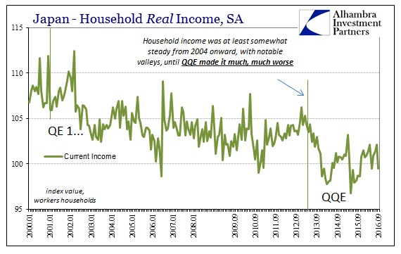 abook-oct-2016-japan-hh-real-income-sept