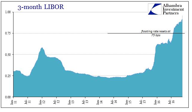 abook-nov-2016-cny-again-3m-liborb