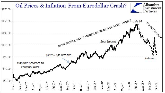 abook-nov-2016-gold-dollars-wti-2007-08