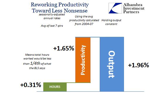 abook-nov-2016-productivity-last-7qtrs