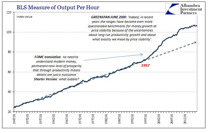 abook-nov-2016-productivity-output-per-hour-copy