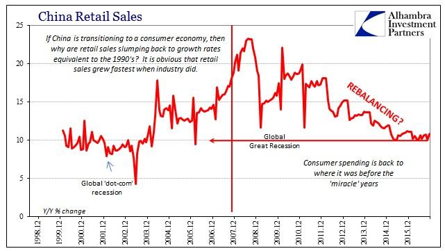 abook-dec-2016-china-retail-sales