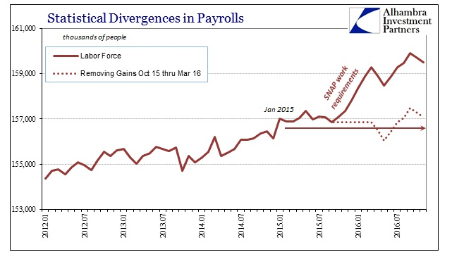 abook-dec-2016-payrolls-lf
