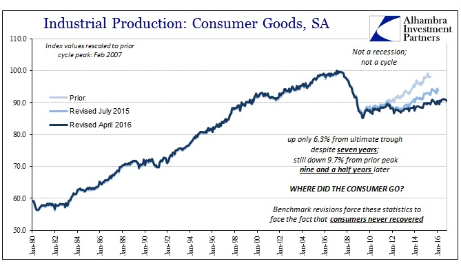 abook-dec-2016-us-ip-consumer-goods