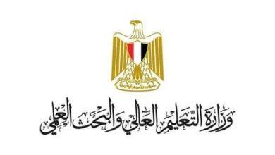 Photo of مصر تحتل المرتبة 30 عالميًّا في النشر العلمي في مؤشر Scimago