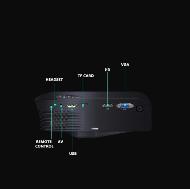 s320 input