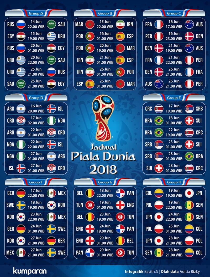 Jadwal Lengkap Piala Dunia 2018  kumparan