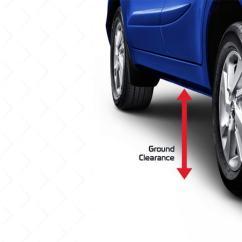 Panjang Grand New Veloz Bekas Lebih Percaya Diri Dengan Ground Clearance Mobil Yang Ideal
