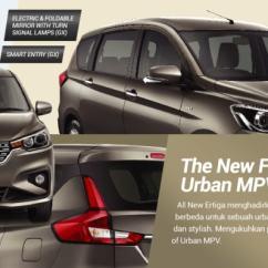 Dimensi All New Kijang Innova Harga Venturer Fitur Dan Spesifikasi Lengkap Suzuki Ertiga - Kumparan