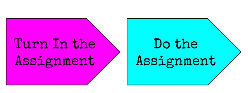 Image result for turn in the assignment