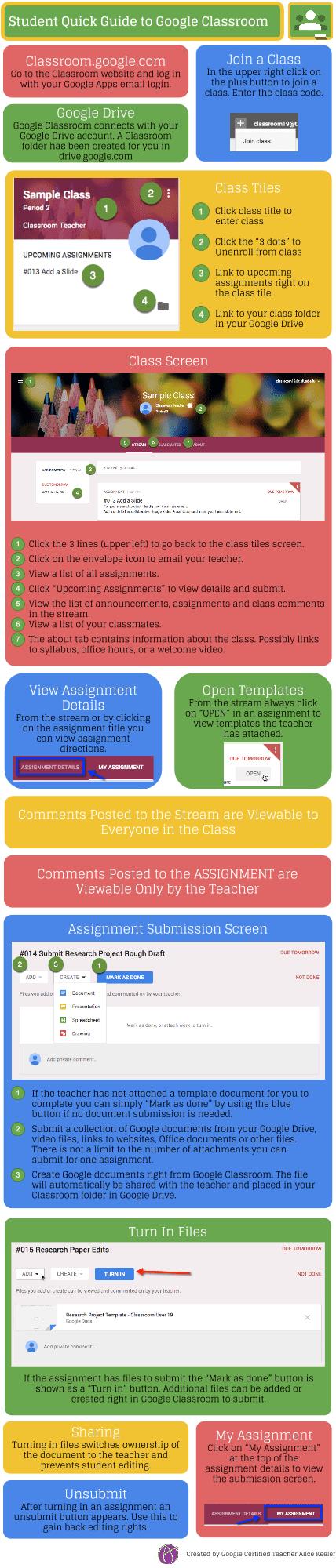 Google Classroom: Student Quick-Sheet Guide - Teacher Tech