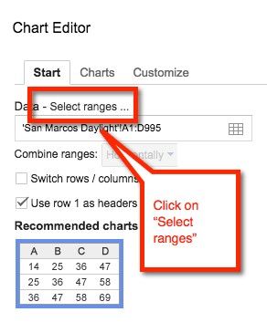Google Sheets Charts Select Ranges