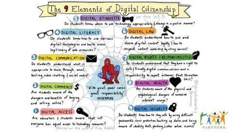 Digital Citizenship One Liners
