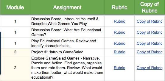 Sample of a list of rubrics