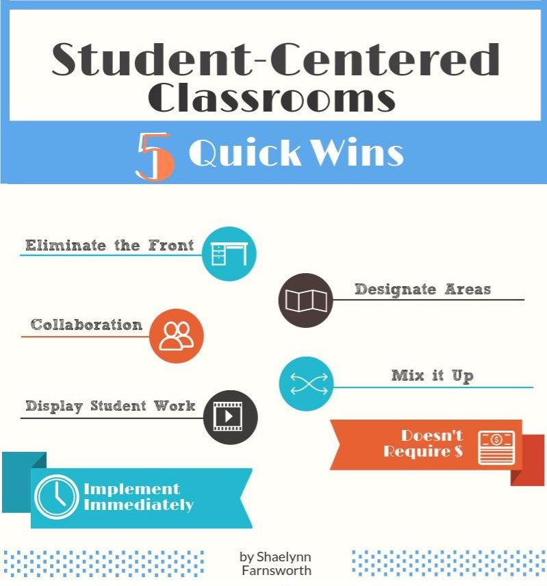 student-centered classrooms 5 Quick Wins