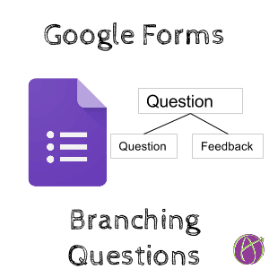 Forms Branching questions