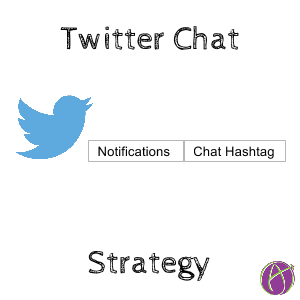 Twitter Chat Strategy