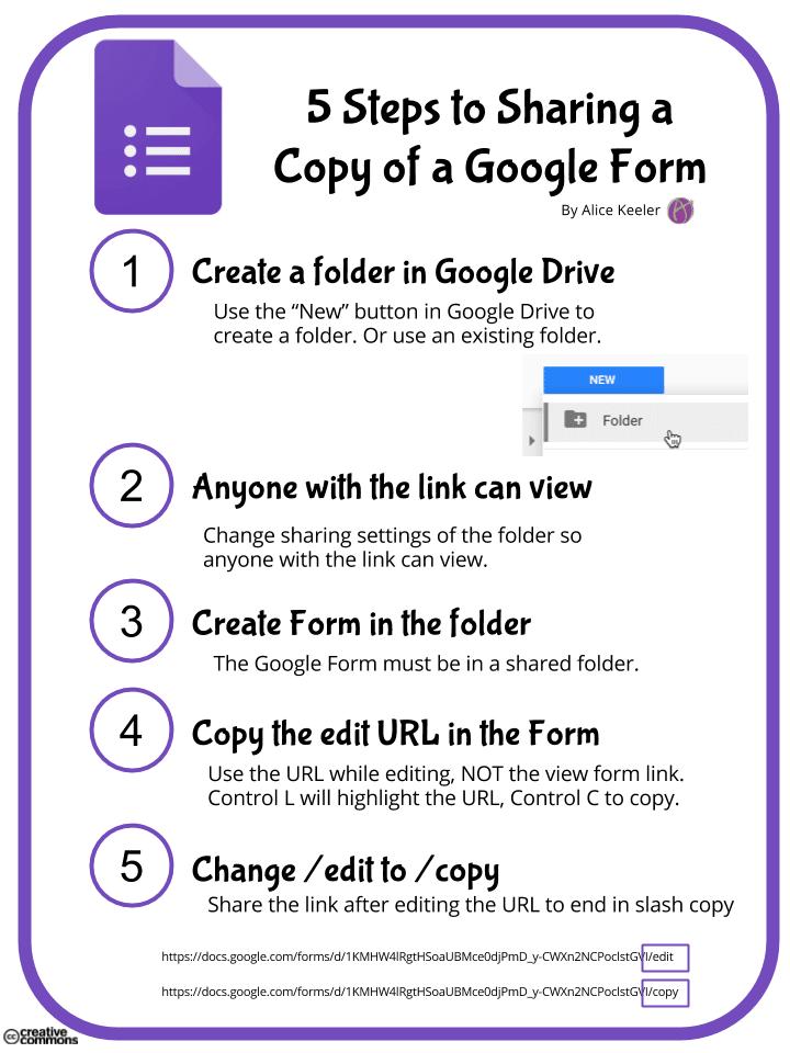 5 Steps to Sharing a Copy of a Google Form - Teacher Tech