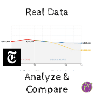real data analyze compare