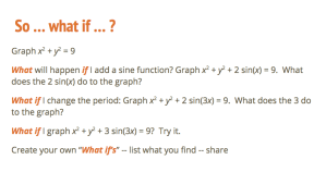 what if the sine graph
