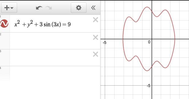 add sine to the circle formula