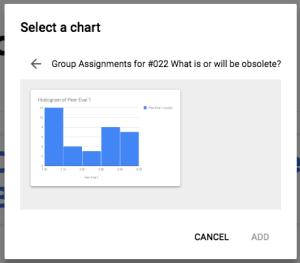 Select a chart