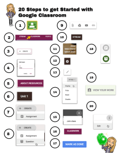 20 steps to get started with Google Classroom