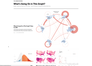 New York Times What is going on in this graph?