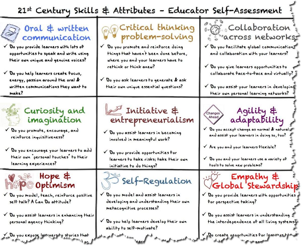 21st-century-skills2 by Jackie Gerstein