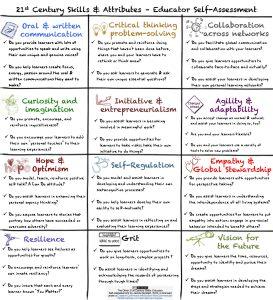 21st Century Skills: An Educator's Self-Assessment