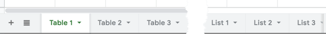 Tabs in the spreadsheet