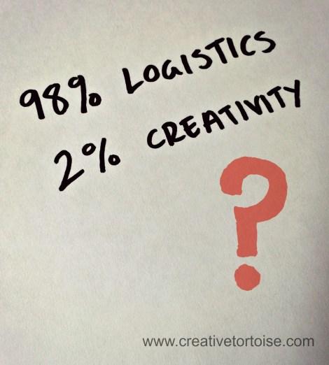98 logistics 2 creativity