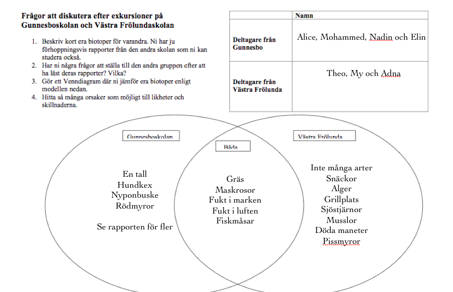hinduism buddhism venn diagram honda power steering no-laborationer | alicevahlensfinbok's blog sida 2